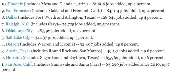 jobs america cities