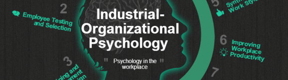 Industrial-Organizational Psychology Degrees 2014