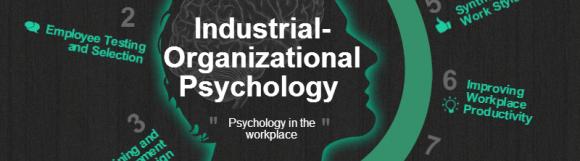 Industrial-Organizational Psychology Degrees